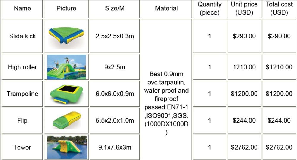 надувной аквапарк, надувные конструкции
